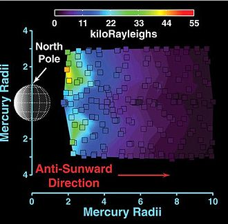 Atmosphere of Mercury - Sodium tail