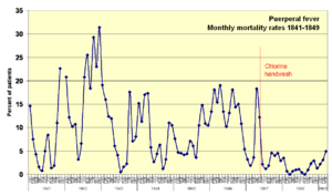 Monthly mortality rates 1841-1849.png