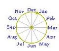 Months circle.pdf