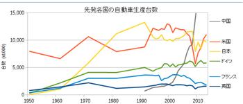 JAMA - 一般社団法人日本自動車工業会
