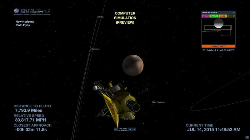 File:New Horizons Pluto Encounter (Eyes on the Solar System