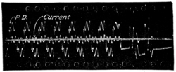Oscillograph recorded on film.png