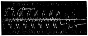 William Duddell - Image: Oscillograph recorded on film