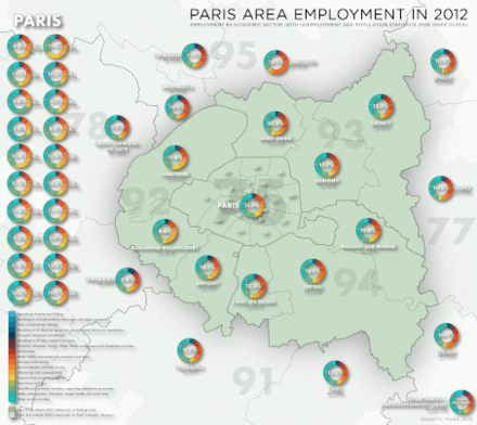 Employment by economic sector in the Paris area (petite couronne), with population and unemployment figures (2012) PA INSEE 2012 jms.png
