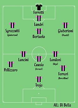 Societ 224 Sportiva Calcio Palermo 1969 1970 Wikipedia