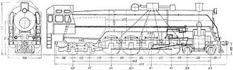 Russian locomotive class P36 - Class P36 locomotive elevation