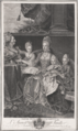 Pechwell after Maron - Grand Duchess Maria Luisa and her children.png