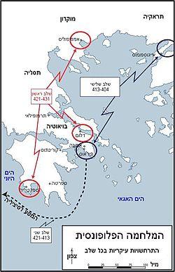 Pelopennesian War Key-HE.JPG