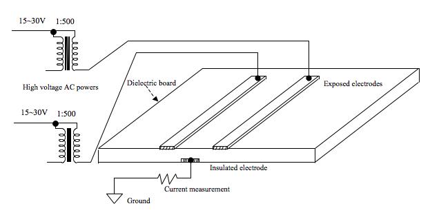 File:Plasma Actuator2.tiff