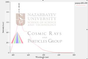POPOP - Emission spectrum of POPOP excited at 385nm