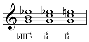 Predominant chord - Three examples