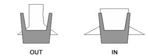 Relascope - Figure 1