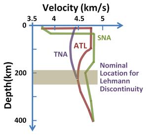 Inge Lehmann - Image: S wave velocity
