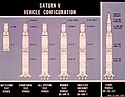 Saturn V Vehicle Configuration