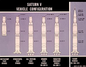Saturn V Dynamic Test Vehicle - Saturn V configurations