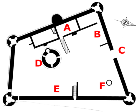 Plan of the castle; A - hall range; B - site of chapel; C - site of gatehouse; D - keep; E - site of kitchens; F - oven Skenfrith Castle diagram, labelled.png