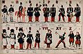 Soldiers arranged alphabetically in different uniforms accor Wellcome V0040631.jpg