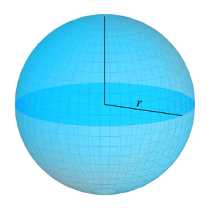Surface (mathematics) - A sphere is the surface of a solid ball, here having radius r.