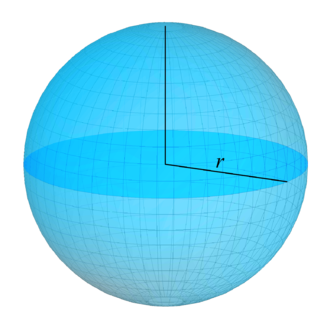Sphere - r – radius of the sphere