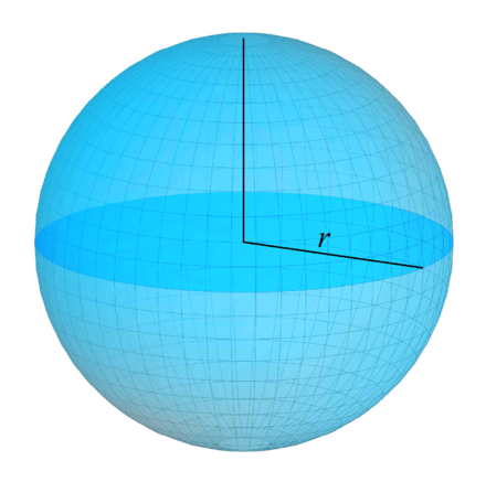 A sphere is the surface of a solid ball, here having radius r. Sphere and Ball.png