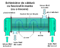Straight-tube heat exchanger 1-pass ro.png
