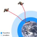 Sygnal GPS-opoznienie atmosferyczne2.png
