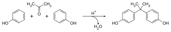 Synthesis of bisphenol A from phenol and acetone