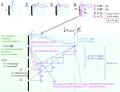 TalbotProof graphical Lt div 4.png