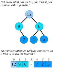 Tas Informatique Wikipedia