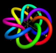 """A cord wound seven times around a torus and reconnected to its beginning، forming a closed loop. In the process، the cord completes three circuits of the torus، forming a (3، 7) torus knot."""