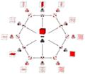 Tree of weak orderings in concertina cube, flat hexagon, lower.png