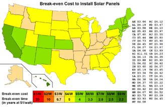 Solar power in Connecticut - Solar break-even cost