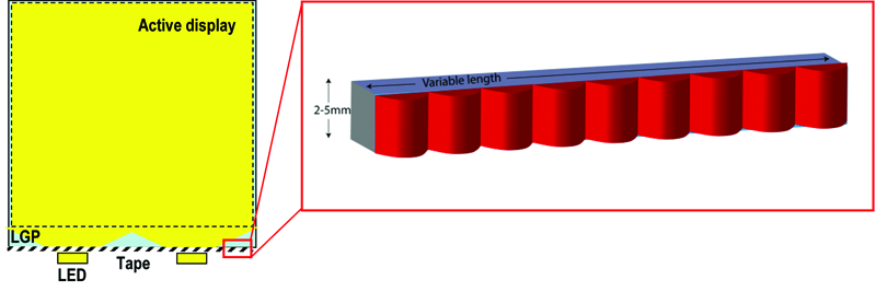 Uniformity tape wikipedia uniformity tape wiki fig1tif ccuart Image collections
