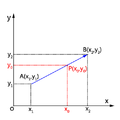 Vector:The coordinate of midpoint.png