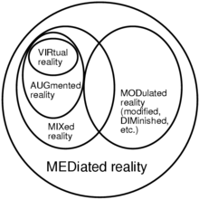Viraugmixmodmediated reality.png
