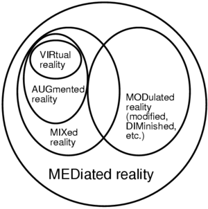 Computer-mediated reality - Mixed reality and augmented reality are special cases of mediated reality