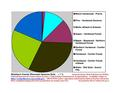 Washburn County WI Pie Chart New Wiki Version.pdf