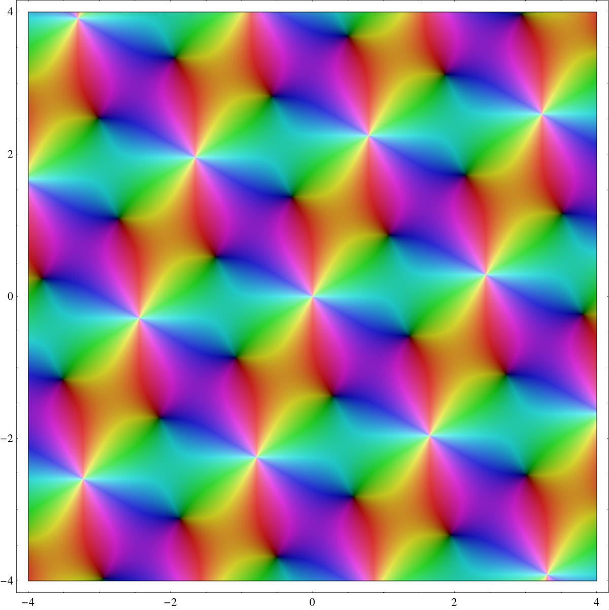 Weierstrass elliptic function P.png
