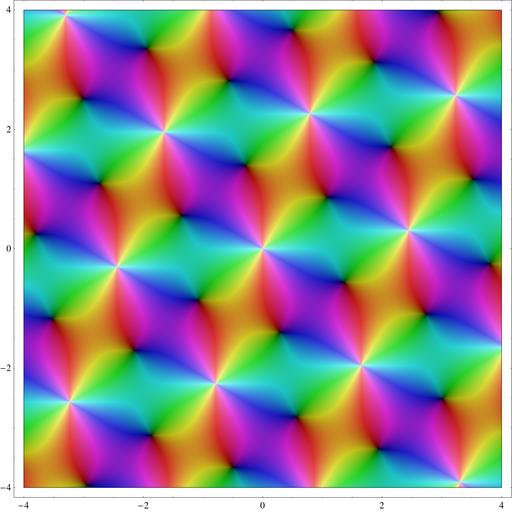 Weierstrass elliptic function P