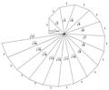 Wheel of Theodorus.png