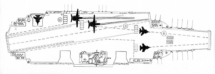Soviet aircraft carrier ulyanovsk wikipedia air groupedit malvernweather Gallery