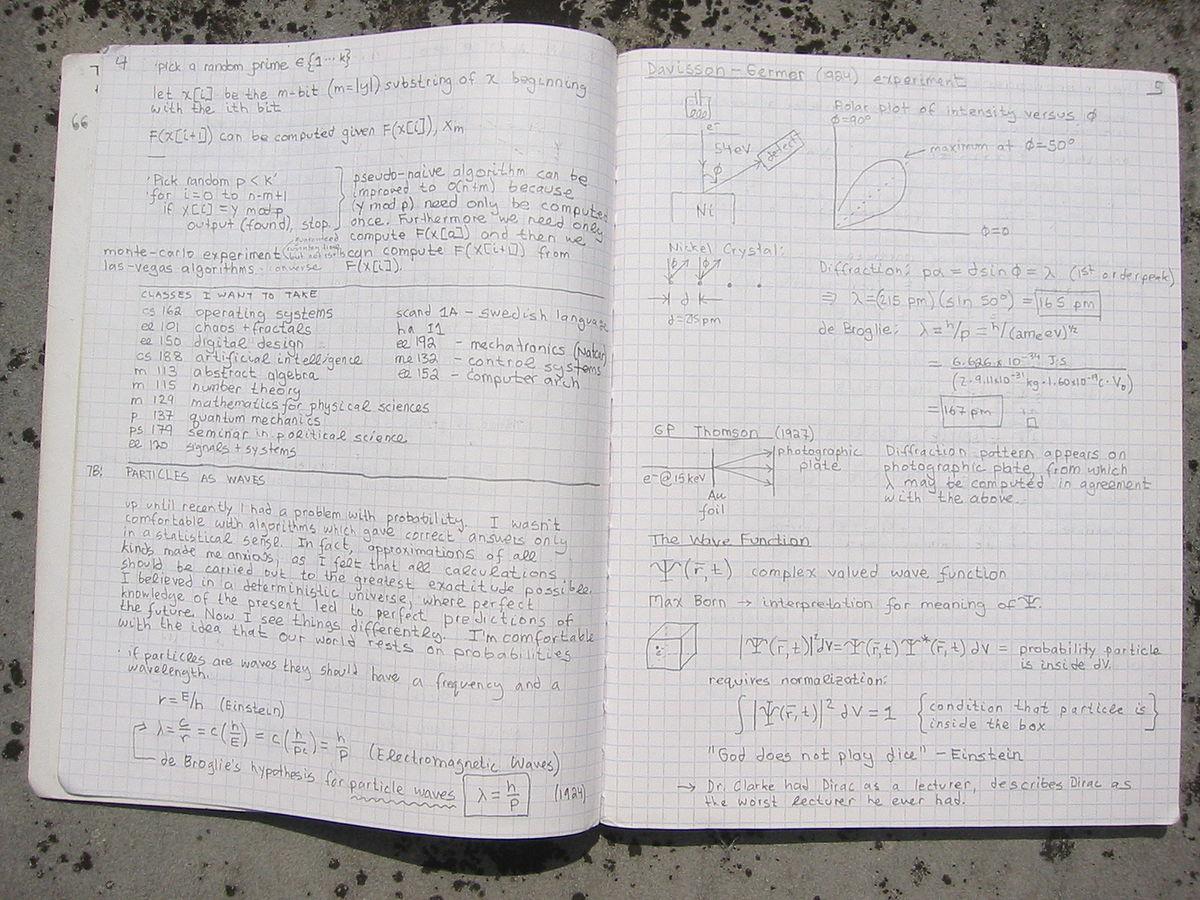 Cuaderno - Wikipedia, la enciclopedia libre