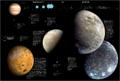 67 Satelliti di Giove 1.png