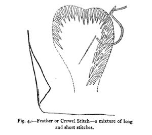 Fig. 4.—Feather or Crewel Stitch‎—a mixture of long and short stitches.
