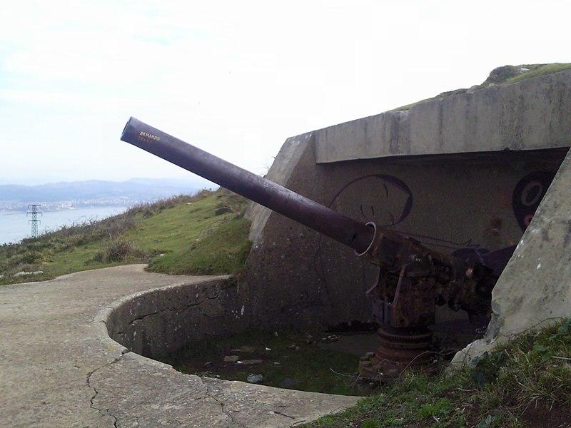 File:Batería de cañones en Punta Lucero - panoramio.jpg