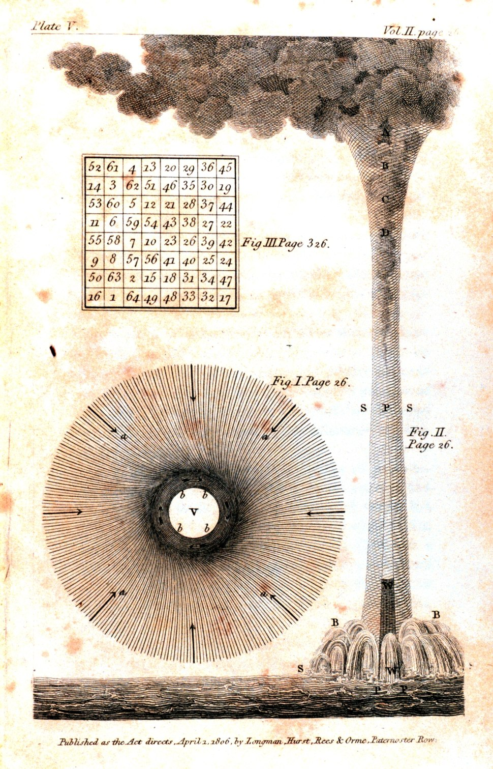 BenFranklin Waterspout 1806