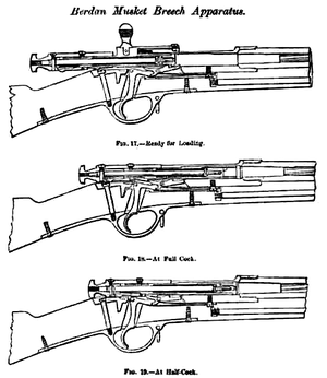 Berdan rifle - Image: Berdan Musket Breech Apparatus Diagram