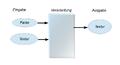 Blender 3D OSL Schema.png