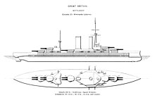 HMS Canada, схема основного вооружения и бронирования (1915) .
