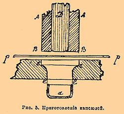 Brockhaus and Efron Encyclopedic Dictionary b23_251-2.jpg